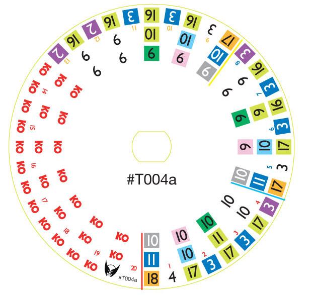 T004-New-Mutants Dial