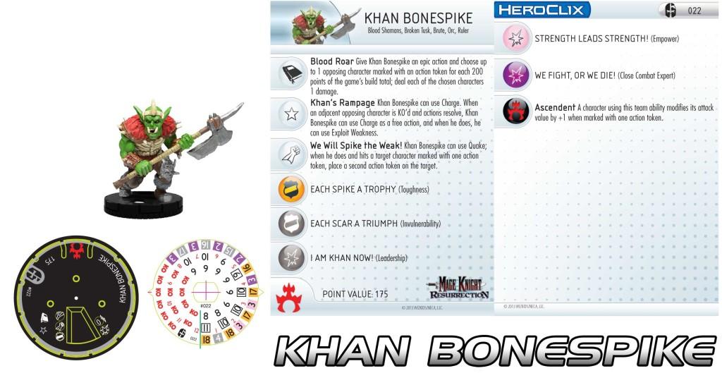 022-Khan-Bonespike
