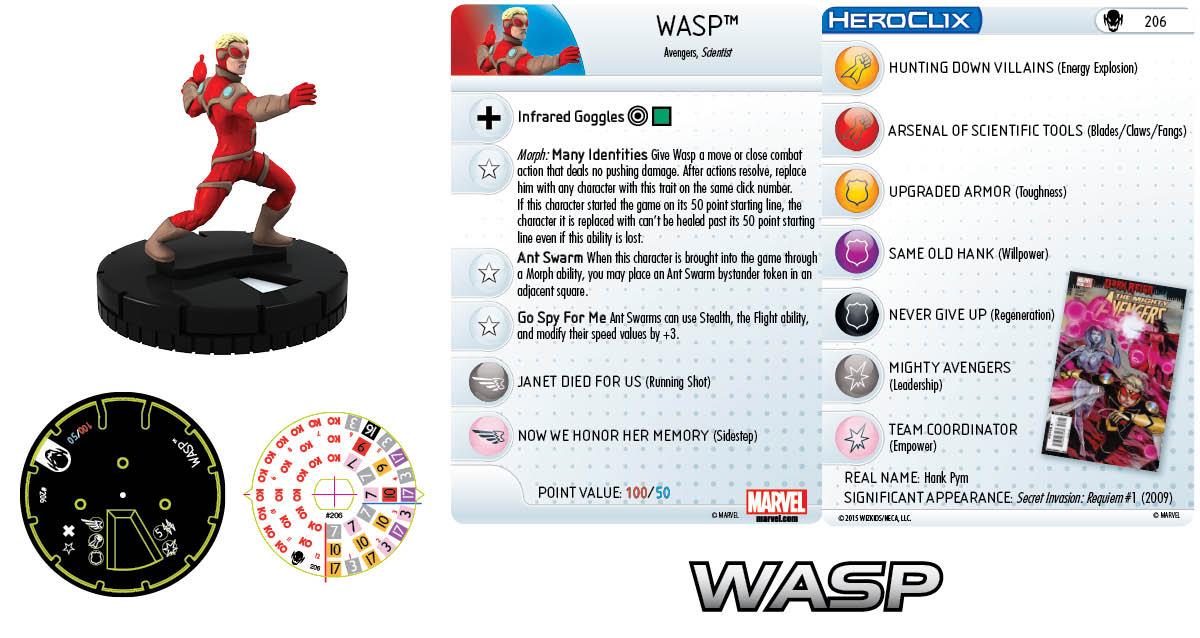 Marvel HeroClix: Ant-Man Box Set- Wasp