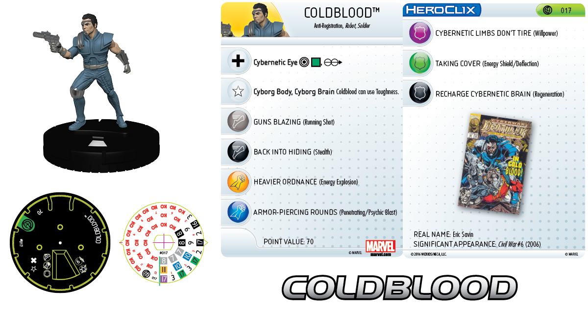 Marvel HeroClix: Civil War Storyline OP - Coldblood and Bullseye