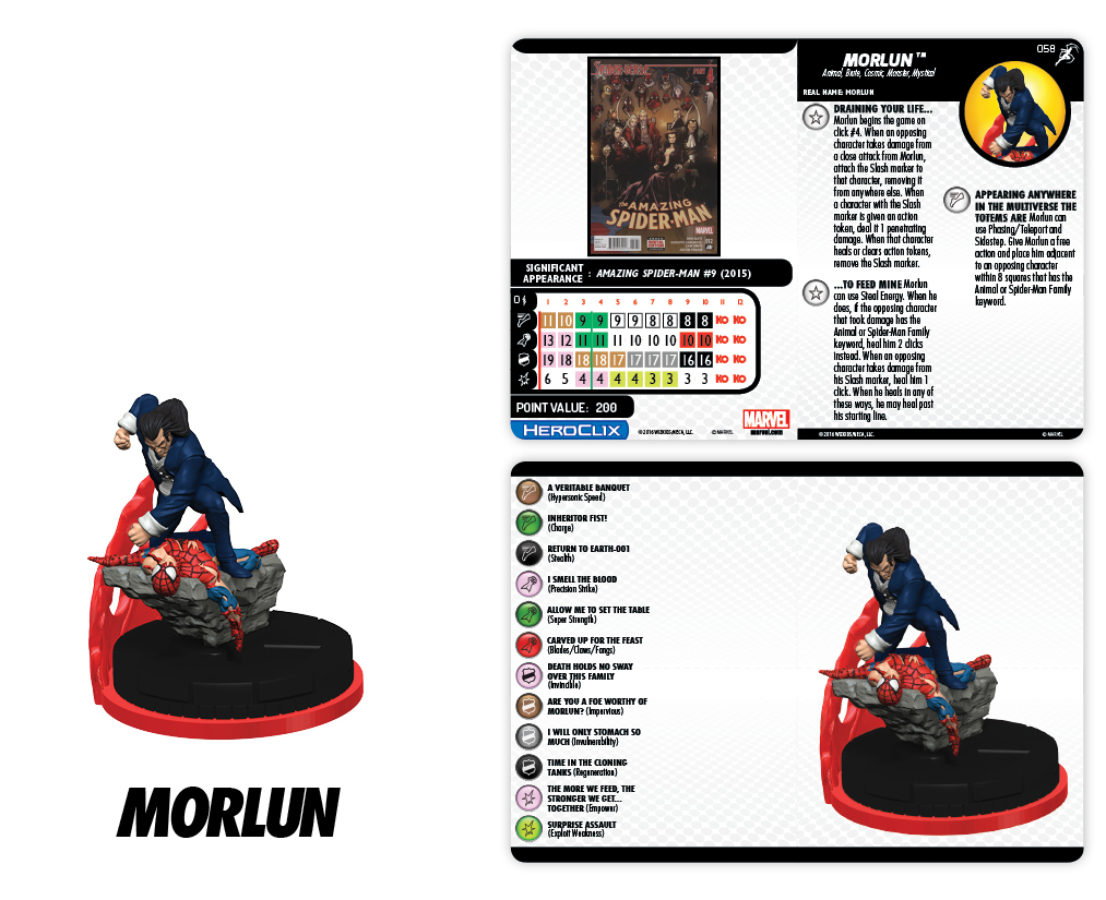 Marvel HeroClix: Superior Foes of Spider-Man- Morlun