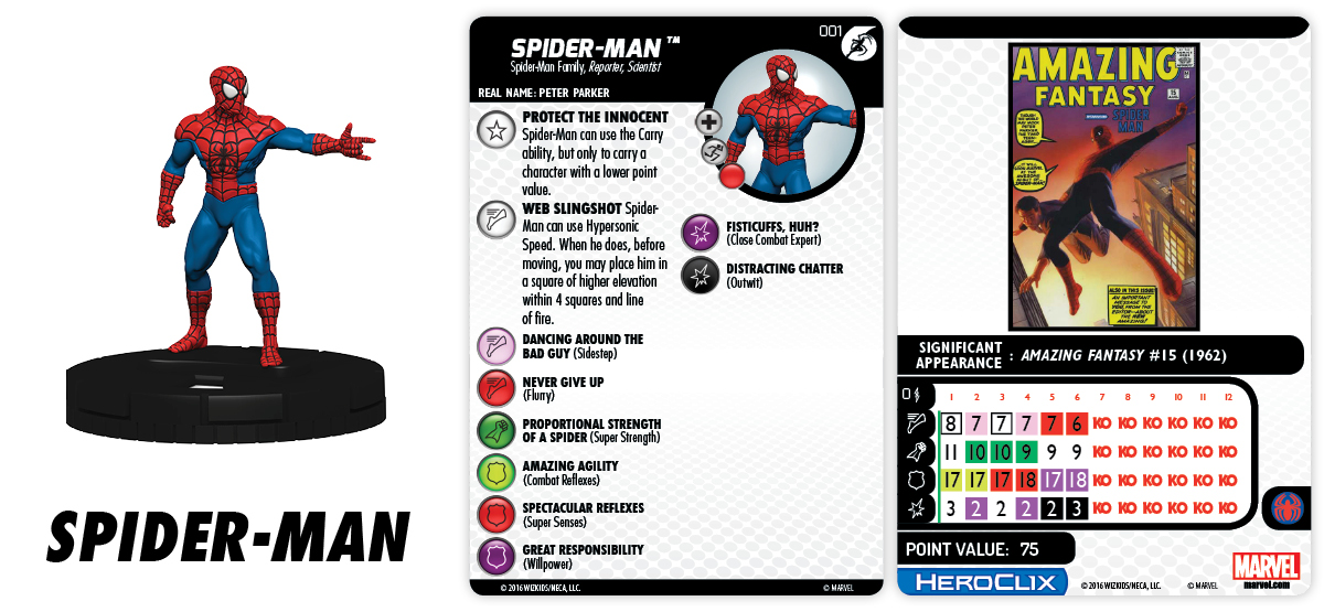 Marvel HeroClix: Spider-Man and His Greatest Foes Fast Forces Pack - Spider-Man
