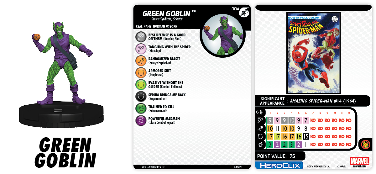 Marvel HeroClix: Spider-Man and His Greatest Foes Fast Forces Pack - Green Goblin