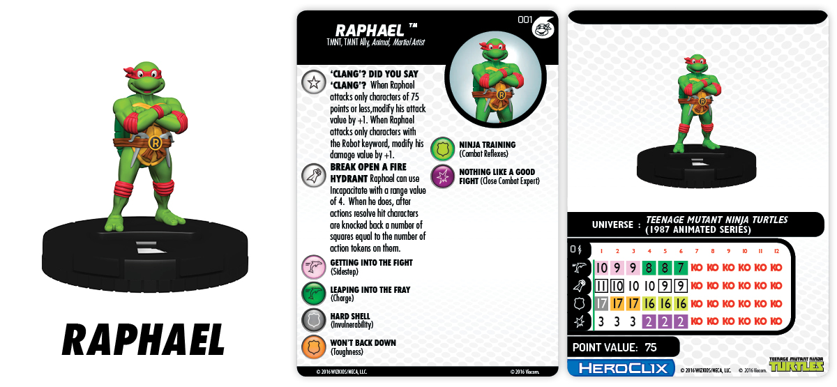TMNT HeroClix: Heroes In A Half Shell Fast Forces - Raphael