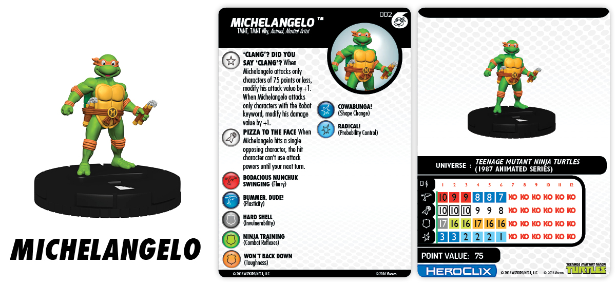 TMNT HeroClix: Heroes in a Half Shell Fast Forces - Michelangelo