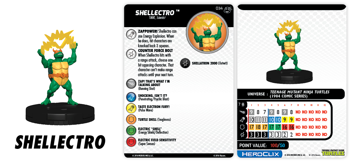TMNT HeroClix: Heroes in a Half Shell Shellectro Chase