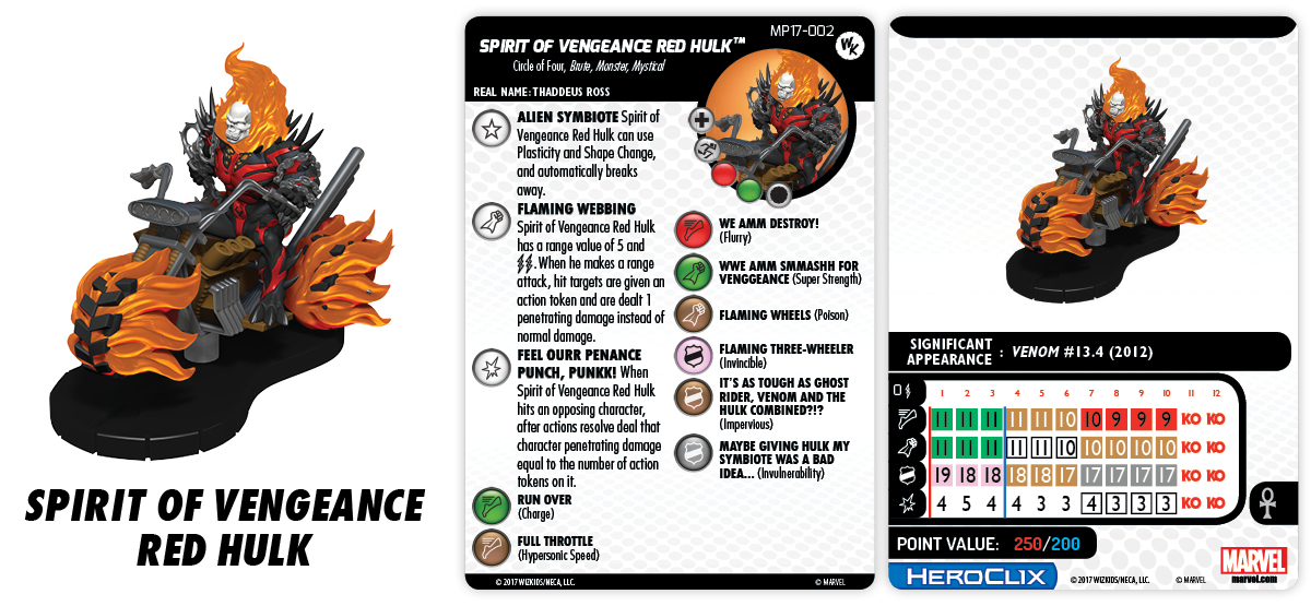 Marvel HeroClix: Spirit of Vengeance Red Hulk Con Exclusive
